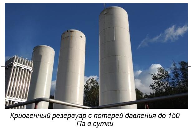 Стенд вакуумирования и контроля герметичности криогенных резервуаров