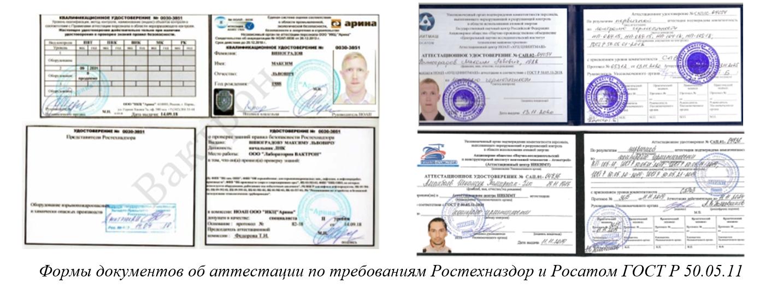 Аттестация СДАНК-01-2020 СДАНК-02-2020 ГОСТ Р 50.05.01-2018
